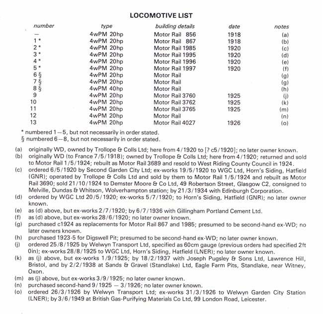 WGC Light Railway Locomotives List
